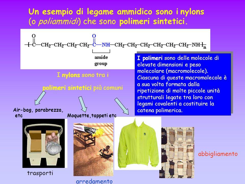polimeri sintetici più comuni