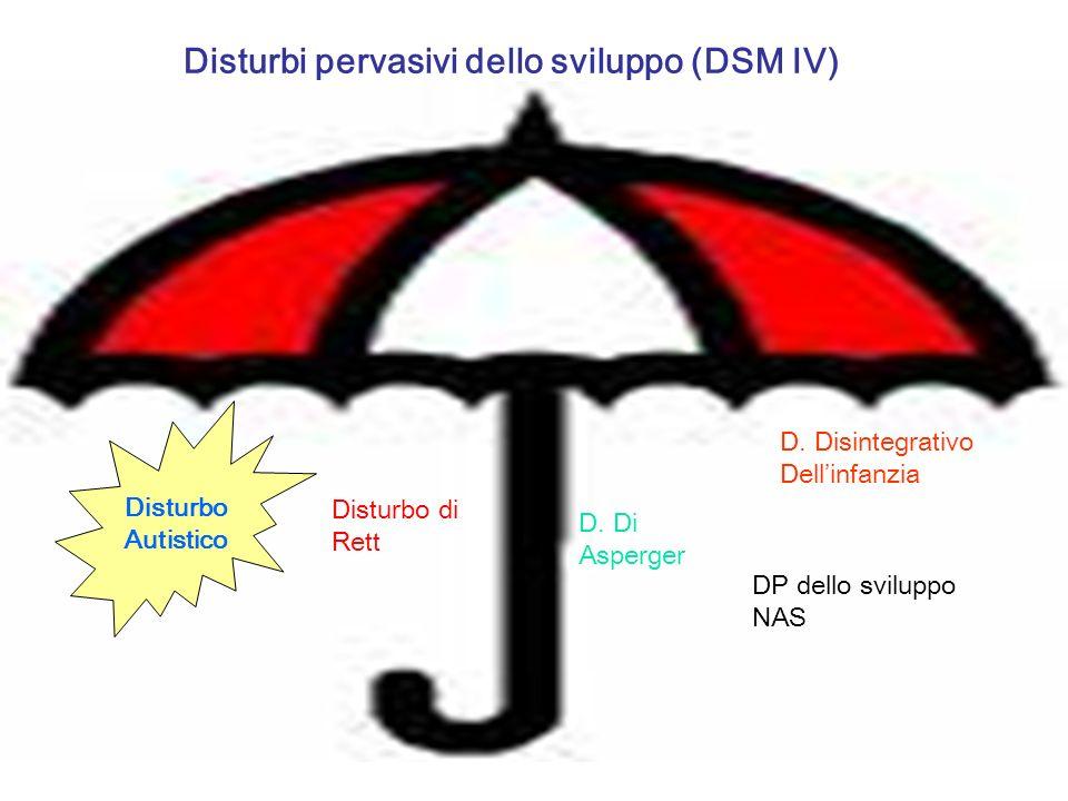 Disturbi pervasivi dello sviluppo (DSM IV)
