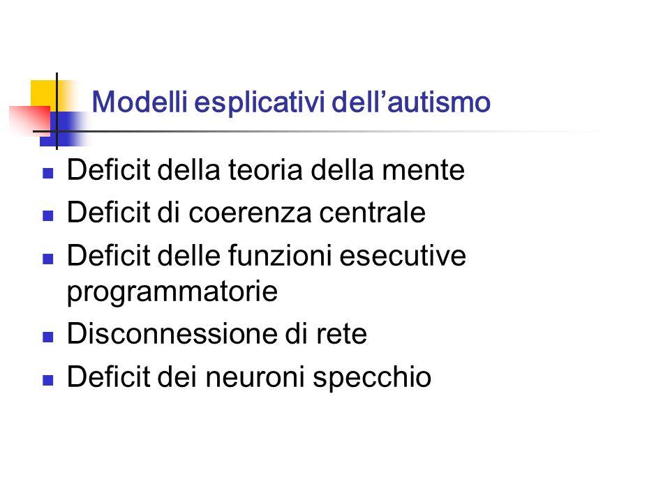 Modelli esplicativi dell'autismo