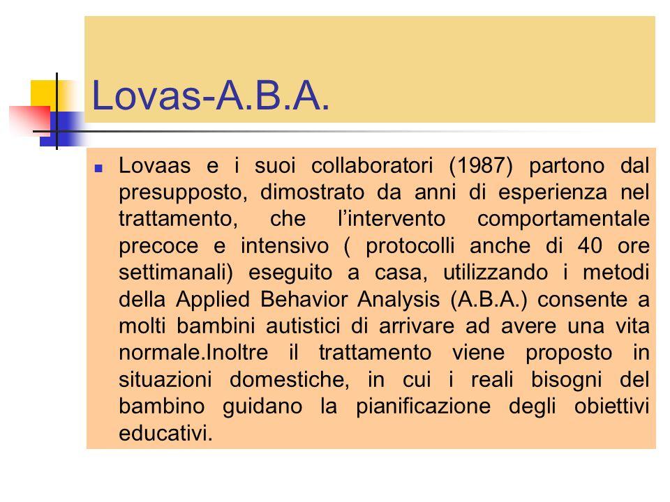 Lovas-A.B.A.