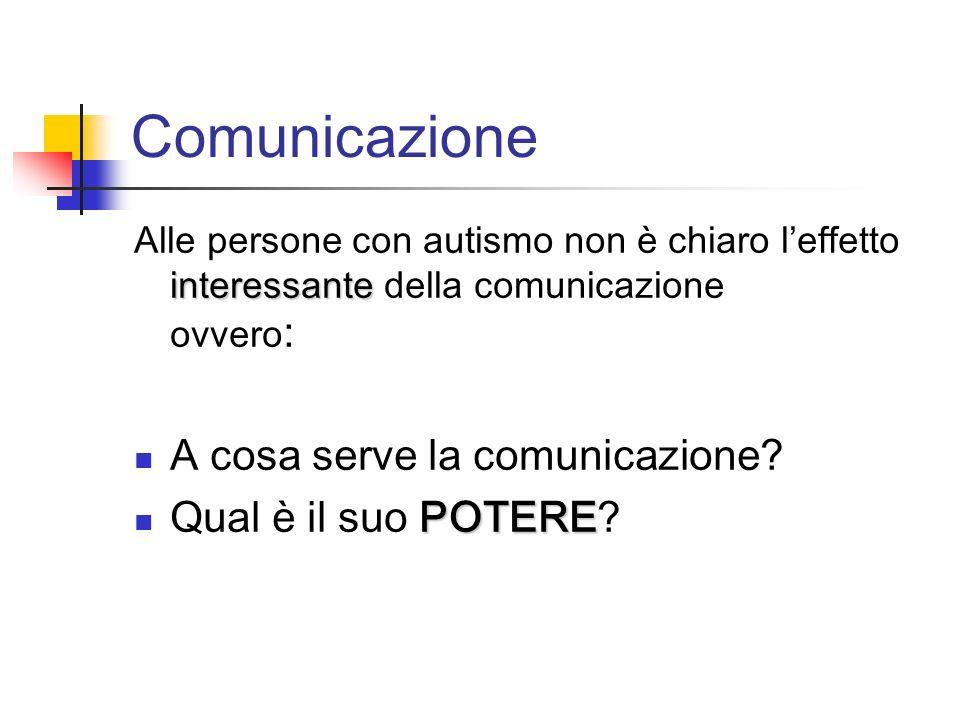 Comunicazione A cosa serve la comunicazione Qual è il suo POTERE