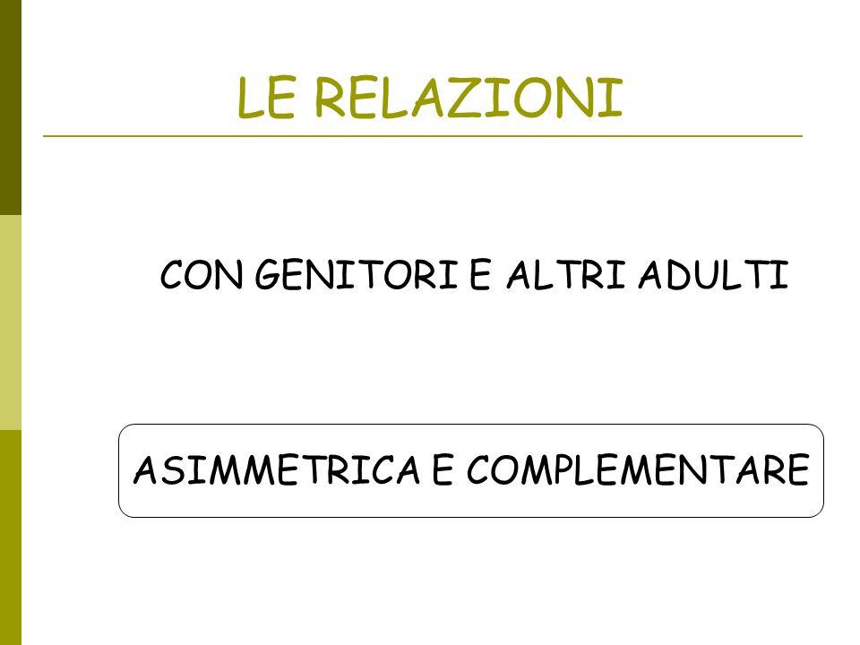 ASIMMETRICA E COMPLEMENTARE