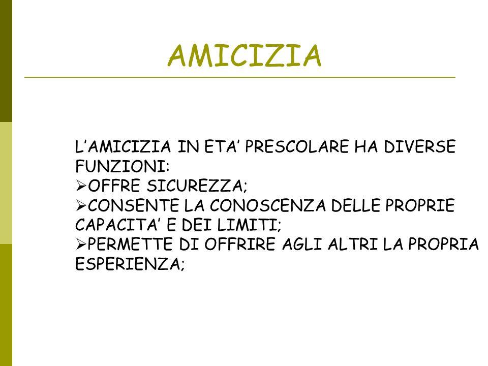 AMICIZIA L'AMICIZIA IN ETA' PRESCOLARE HA DIVERSE FUNZIONI: