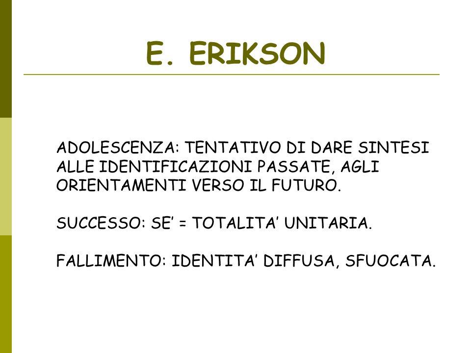 E. ERIKSON ADOLESCENZA: TENTATIVO DI DARE SINTESI ALLE IDENTIFICAZIONI PASSATE, AGLI ORIENTAMENTI VERSO IL FUTURO.