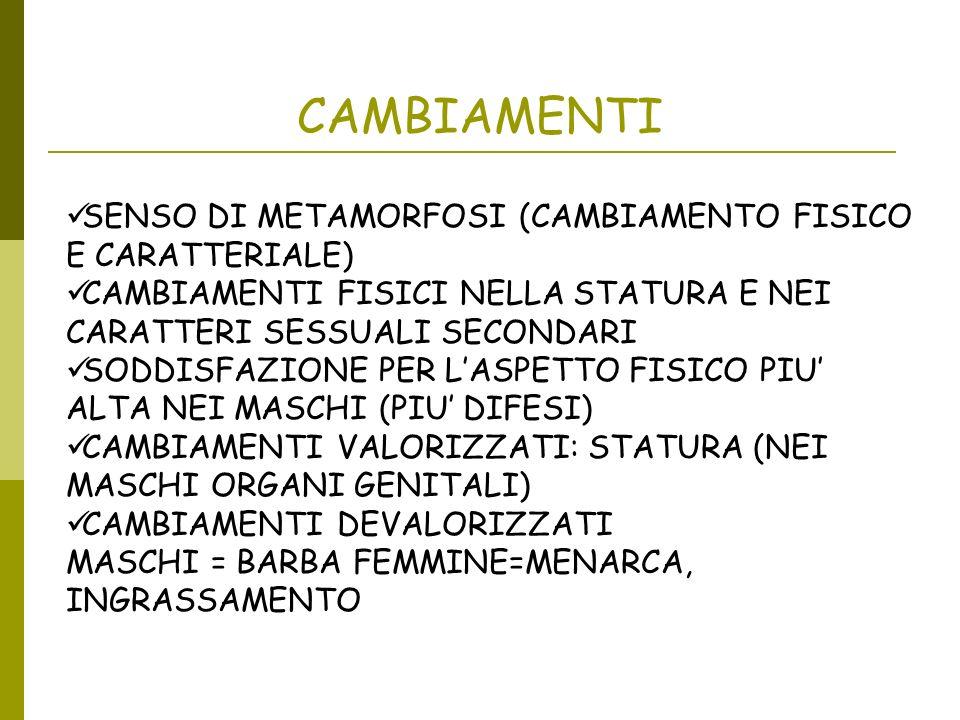 CAMBIAMENTI SENSO DI METAMORFOSI (CAMBIAMENTO FISICO E CARATTERIALE)