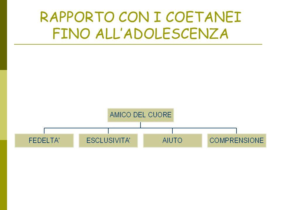 RAPPORTO CON I COETANEI FINO ALL'ADOLESCENZA