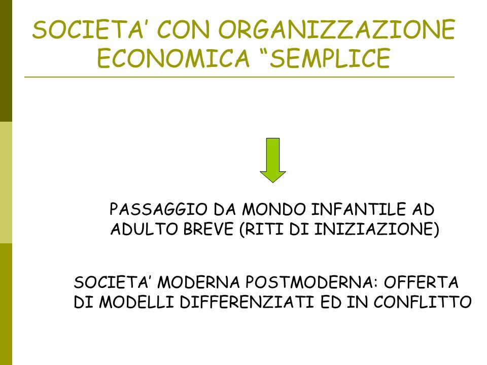 SOCIETA' CON ORGANIZZAZIONE ECONOMICA SEMPLICE