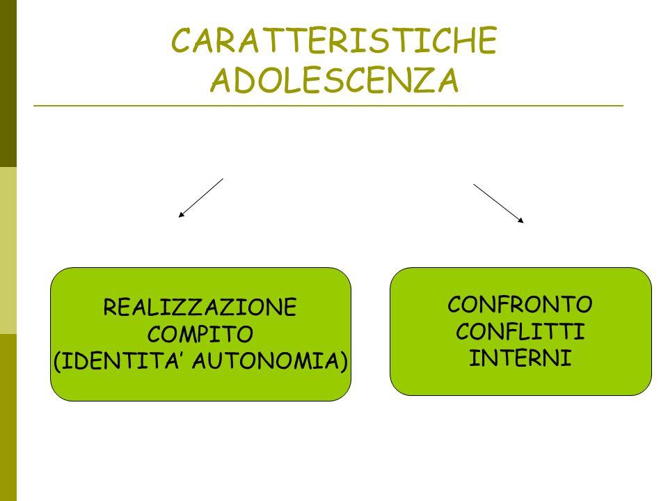CARATTERISTICHE ADOLESCENZA