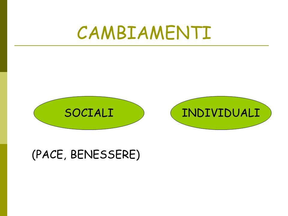 CAMBIAMENTI SOCIALI INDIVIDUALI (PACE, BENESSERE)