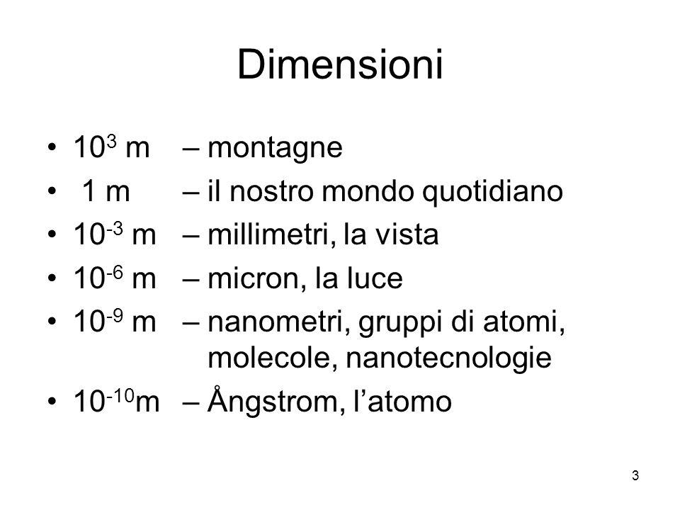Dimensioni 103 m – montagne 1 m – il nostro mondo quotidiano