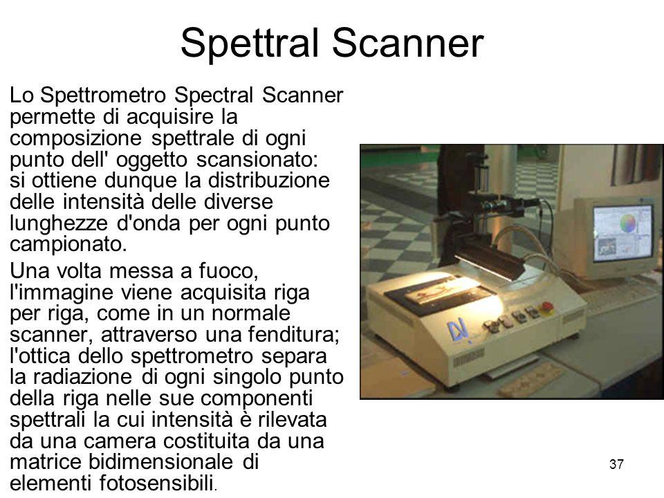 Spettral Scanner
