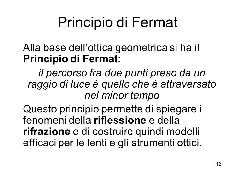 Principio di Fermat Alla base dell'ottica geometrica si ha il Principio di Fermat: