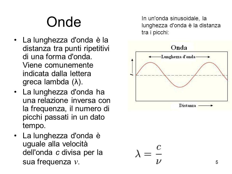 Onde In un onda sinusoidale, la lunghezza d onda è la distanza tra i picchi: