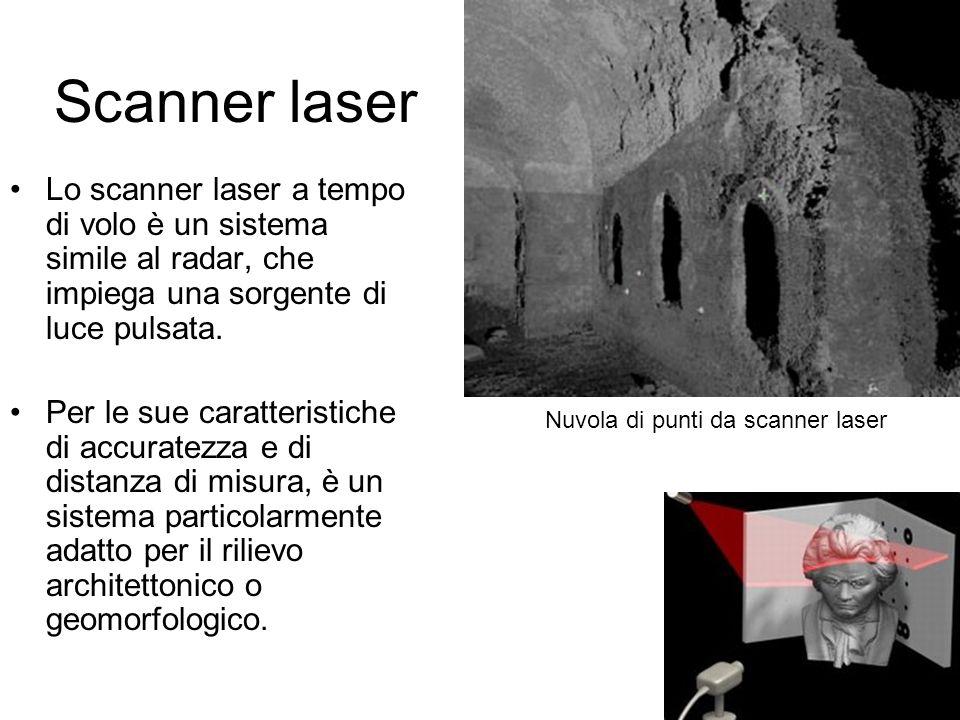 Nuvola di punti da scanner laser