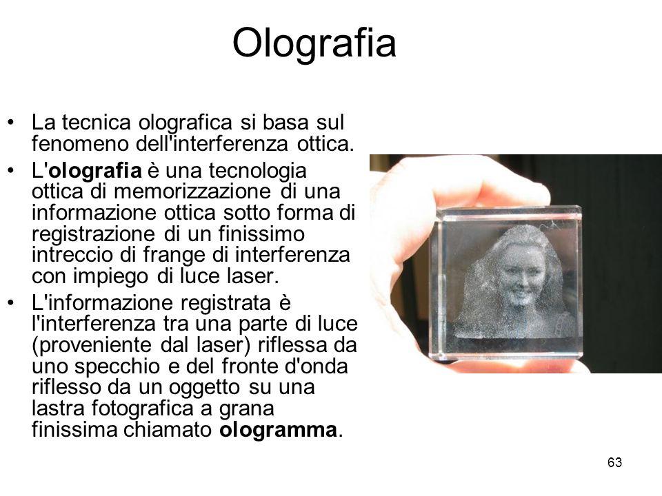 Olografia La tecnica olografica si basa sul fenomeno dell interferenza ottica.