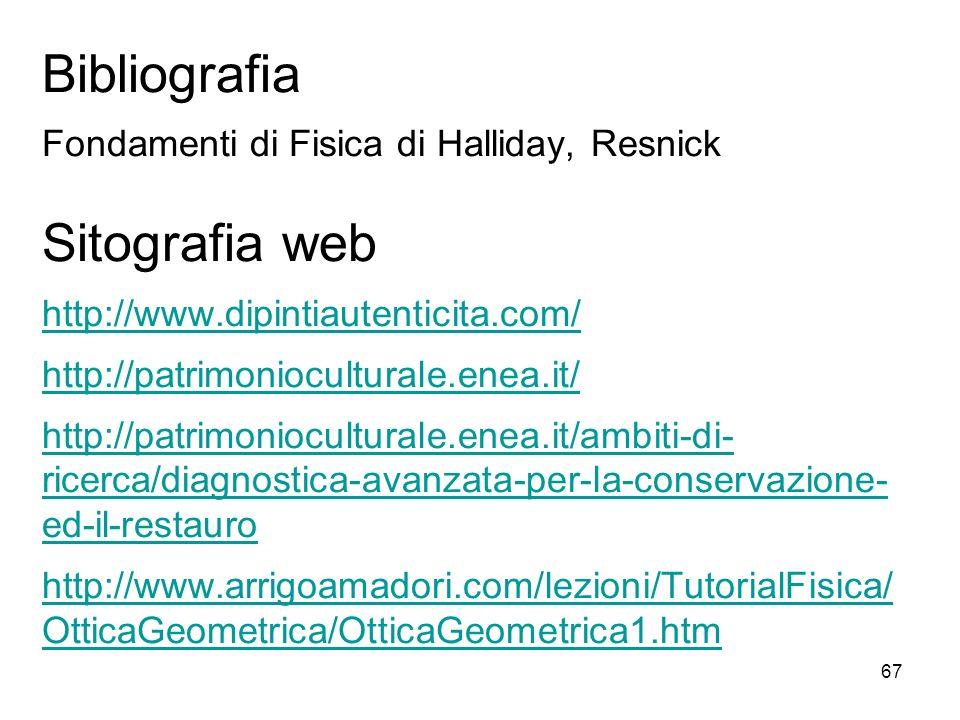 Bibliografia Fondamenti di Fisica di Halliday, Resnick Sitografia web http://www.dipintiautenticita.com/ http://patrimonioculturale.enea.it/ http://patrimonioculturale.enea.it/ambiti-di-ricerca/diagnostica-avanzata-per-la-conservazione-ed-il-restauro http://www.arrigoamadori.com/lezioni/TutorialFisica/OtticaGeometrica/OtticaGeometrica1.htm
