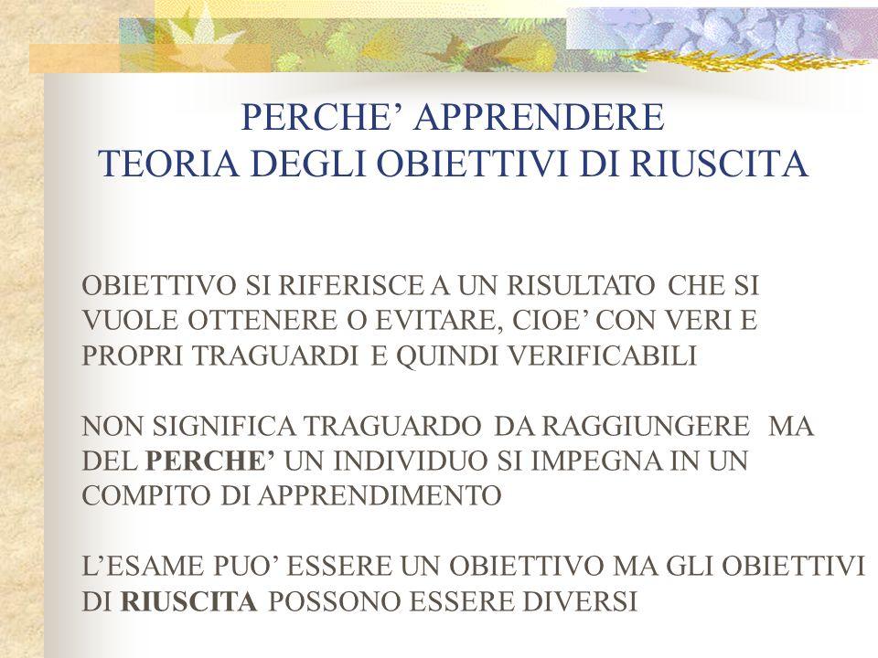 PERCHE' APPRENDERE TEORIA DEGLI OBIETTIVI DI RIUSCITA