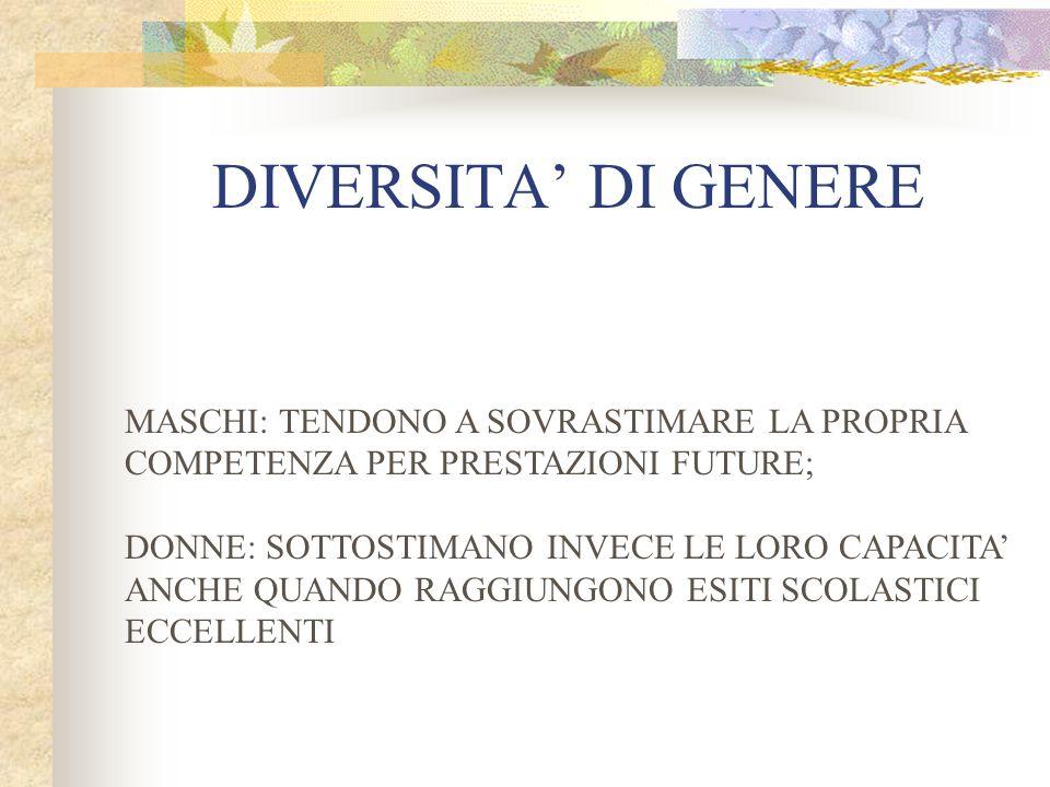 DIVERSITA' DI GENERE MASCHI: TENDONO A SOVRASTIMARE LA PROPRIA
