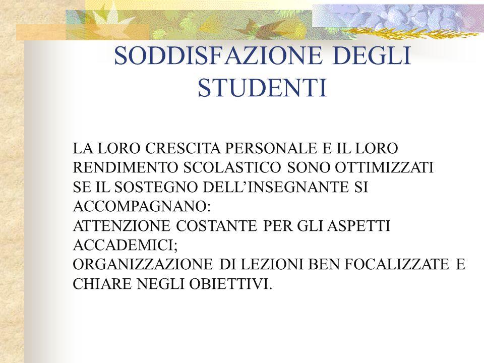 SODDISFAZIONE DEGLI STUDENTI