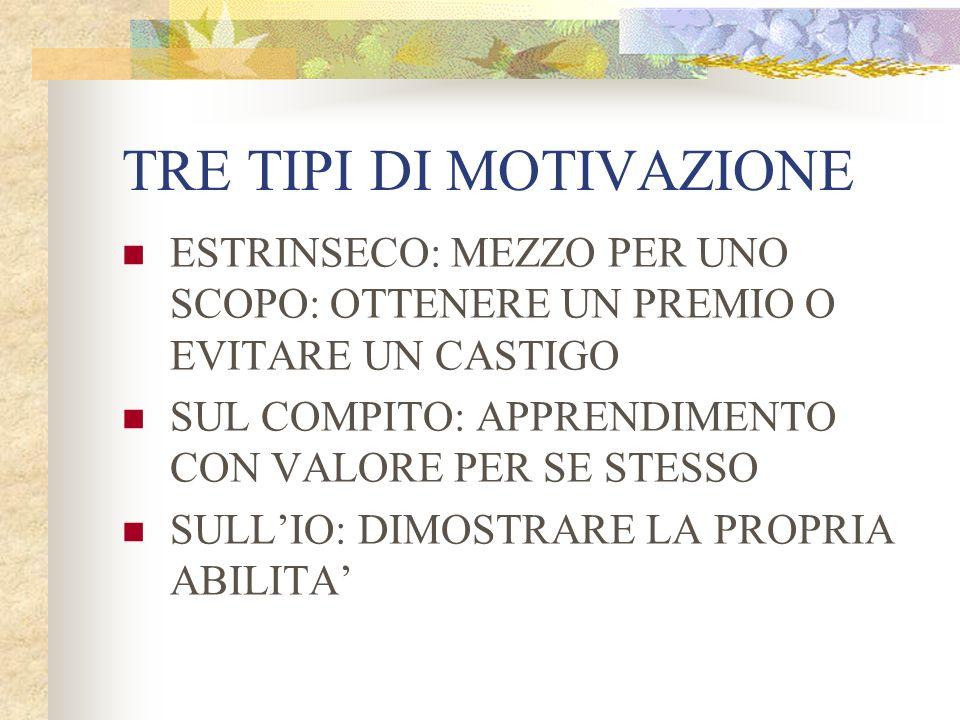 TRE TIPI DI MOTIVAZIONE