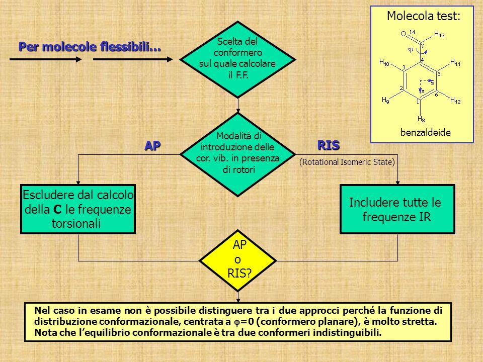 Per molecole flessibili…