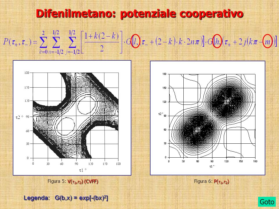 Difenilmetano: potenziale cooperativo