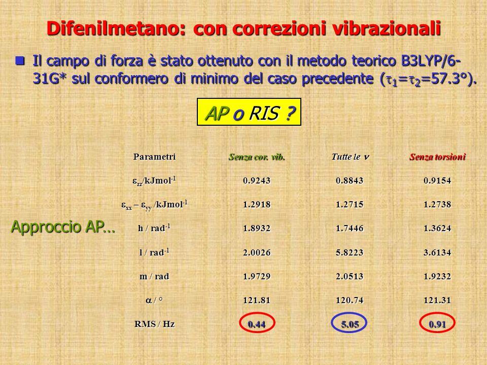 Difenilmetano: con correzioni vibrazionali