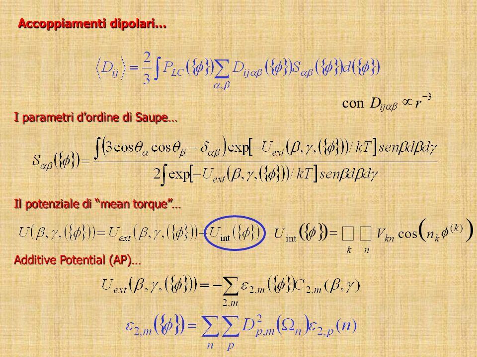 å { } ( ) con µ r D = V U cos f Accoppiamenti dipolari…