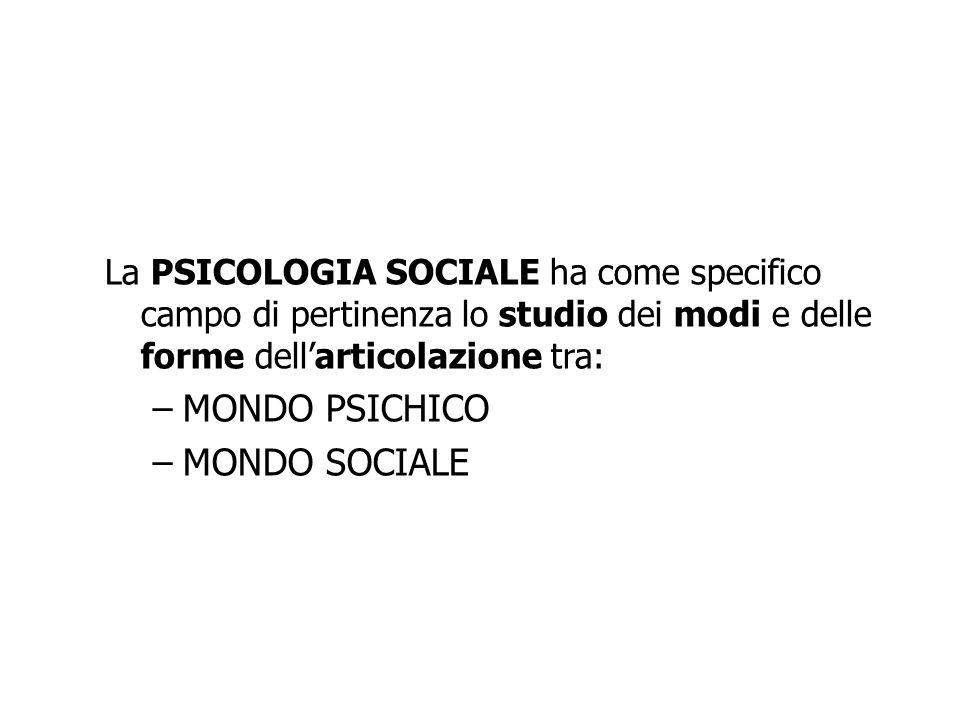MONDO PSICHICO MONDO SOCIALE
