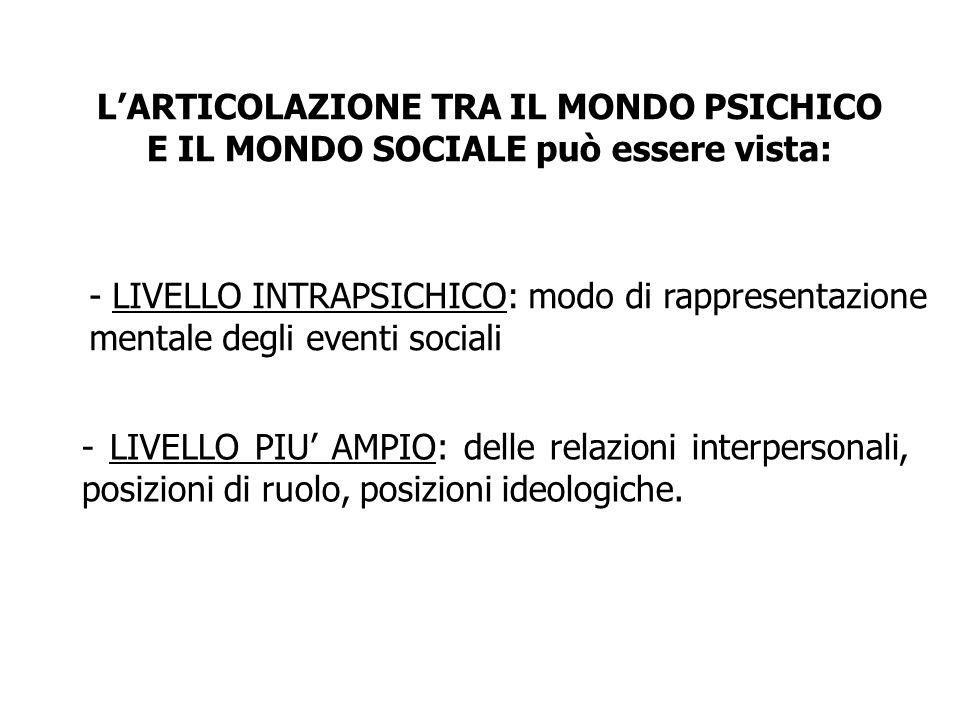 L'ARTICOLAZIONE TRA IL MONDO PSICHICO E IL MONDO SOCIALE può essere vista: