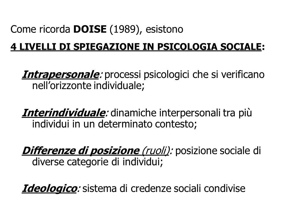 Come ricorda DOISE (1989), esistono