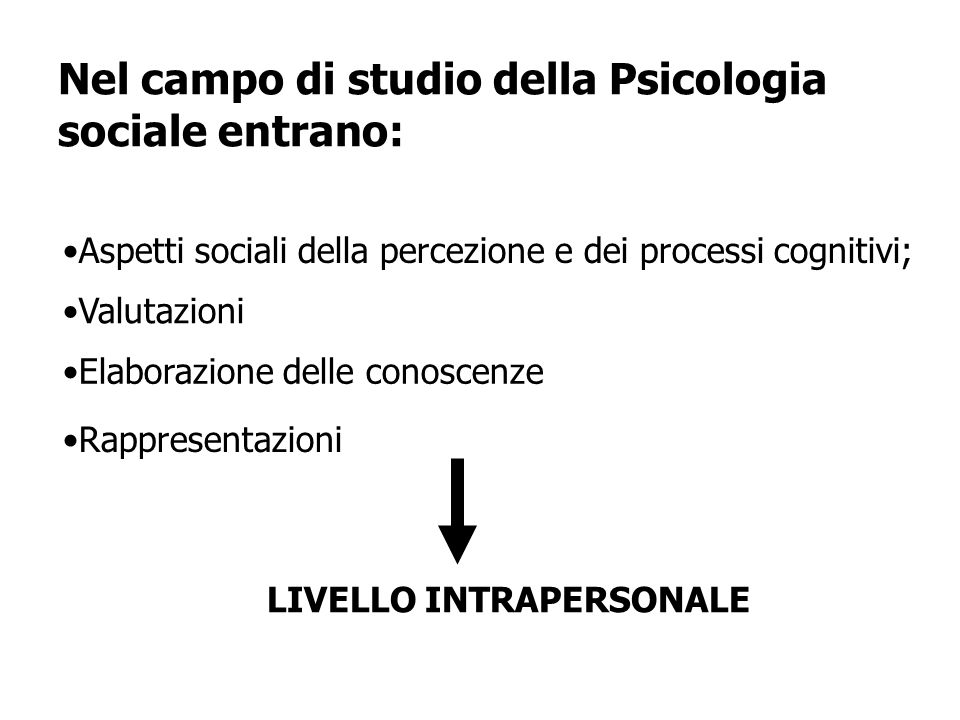 Nel campo di studio della Psicologia sociale entrano: