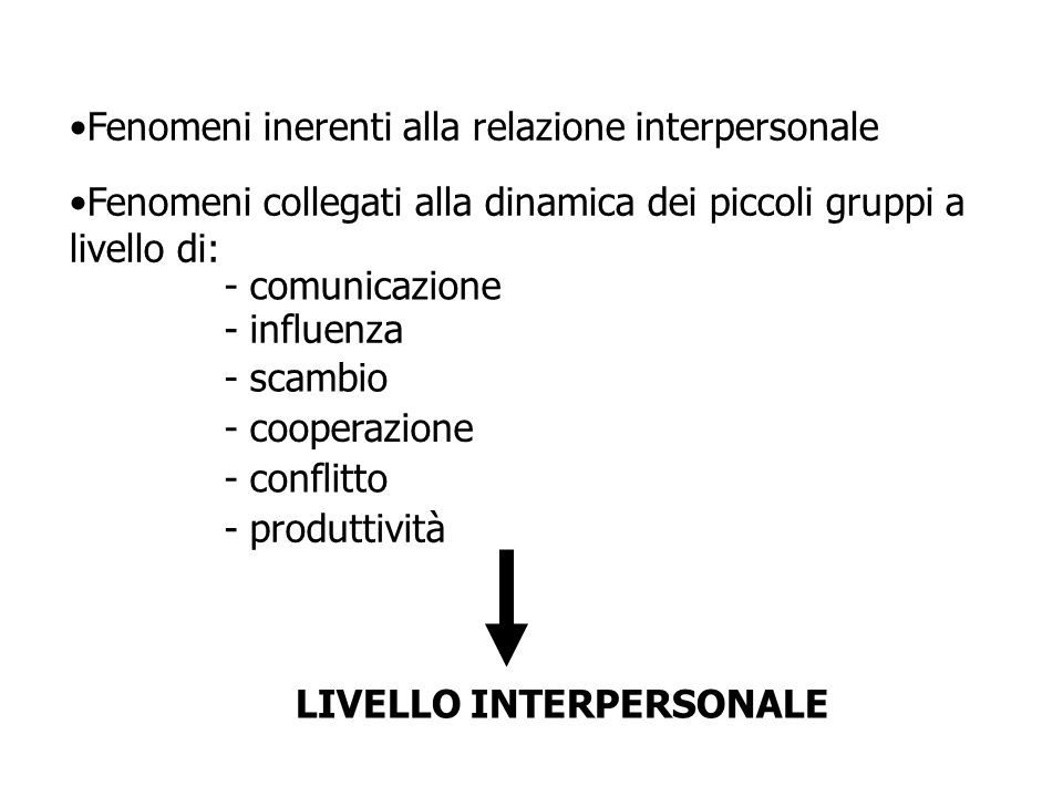Fenomeni inerenti alla relazione interpersonale