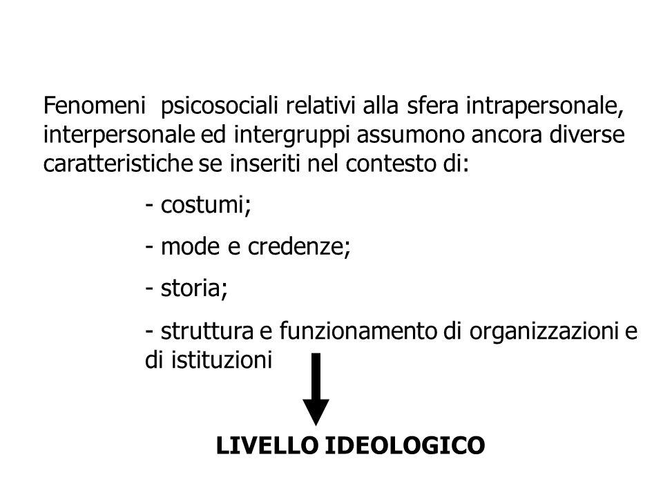Fenomeni psicosociali relativi alla sfera intrapersonale, interpersonale ed intergruppi assumono ancora diverse caratteristiche se inseriti nel contesto di: