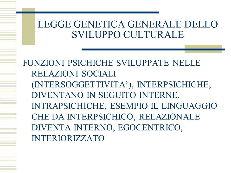 LEGGE GENETICA GENERALE DELLO SVILUPPO CULTURALE