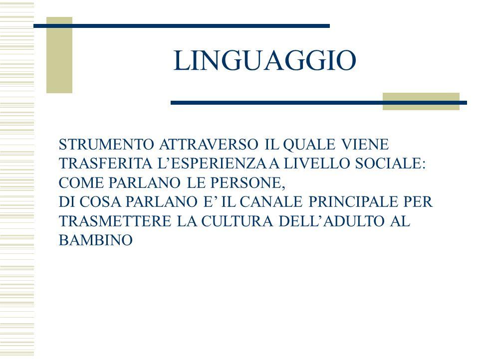 LINGUAGGIO STRUMENTO ATTRAVERSO IL QUALE VIENE