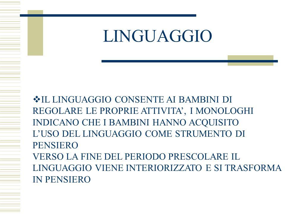 LINGUAGGIO IL LINGUAGGIO CONSENTE AI BAMBINI DI