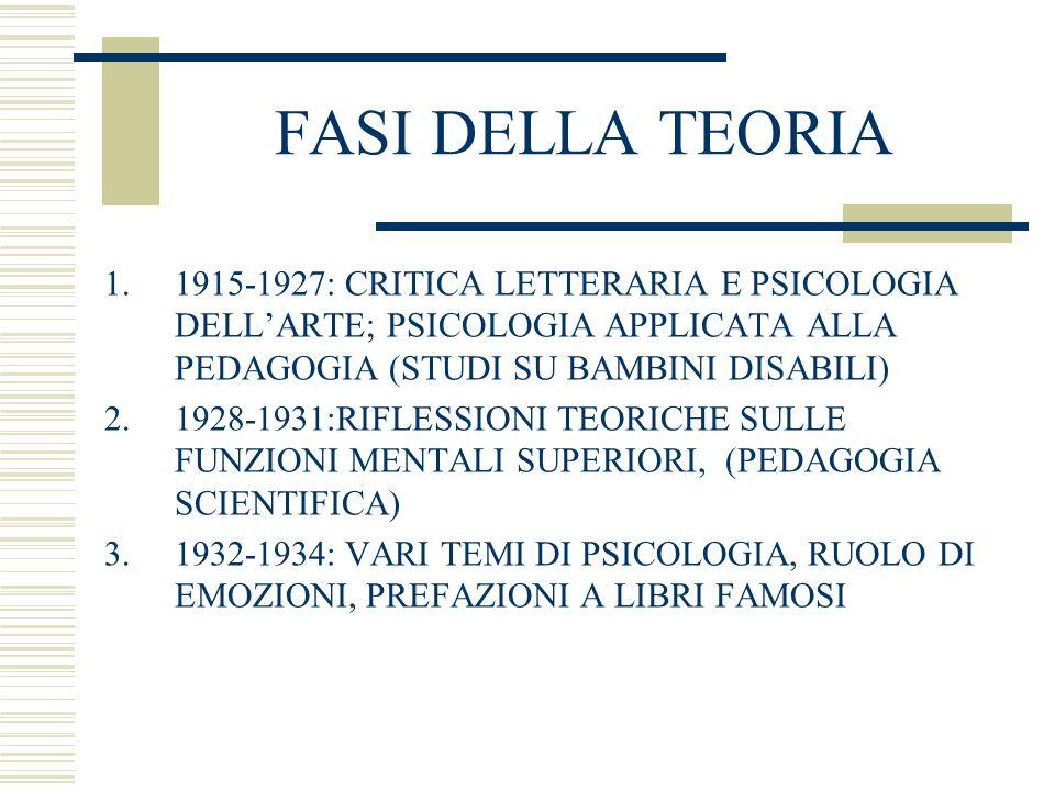 FASI DELLA TEORIA 1915-1927: CRITICA LETTERARIA E PSICOLOGIA DELL'ARTE; PSICOLOGIA APPLICATA ALLA PEDAGOGIA (STUDI SU BAMBINI DISABILI)