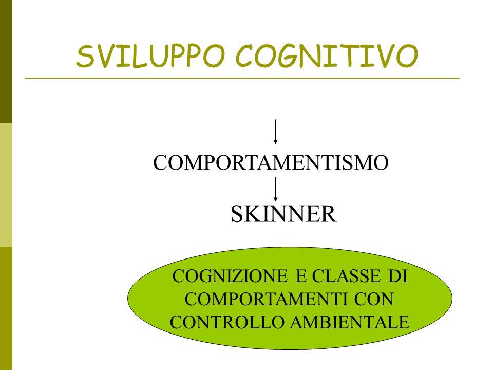 SVILUPPO COGNITIVO COMPORTAMENTISMO COGNIZIONE E CLASSE DI
