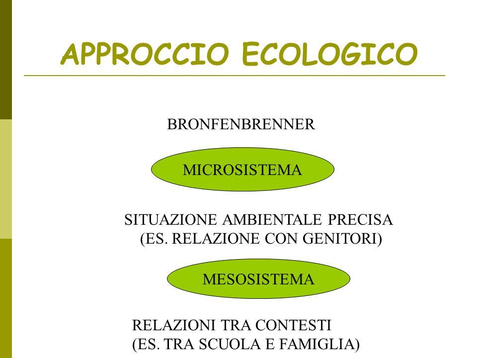 APPROCCIO ECOLOGICO BRONFENBRENNER MICROSISTEMA