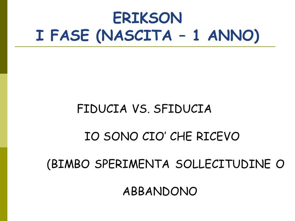 ERIKSON I FASE (NASCITA – 1 ANNO)