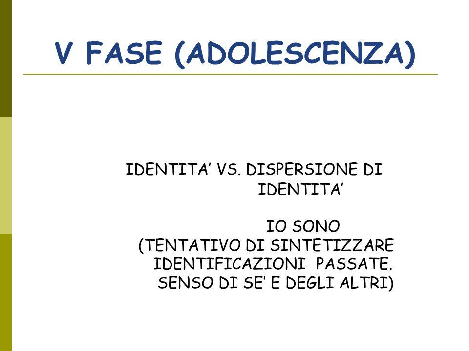 V FASE (ADOLESCENZA) IDENTITA' VS. DISPERSIONE DI IDENTITA' IO SONO