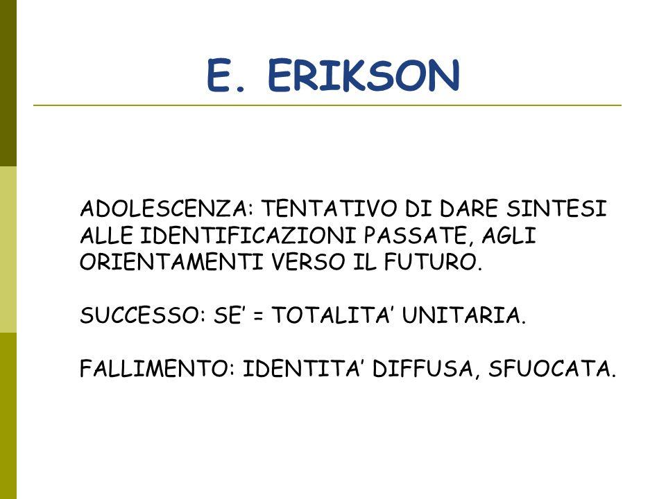E. ERIKSONADOLESCENZA: TENTATIVO DI DARE SINTESI ALLE IDENTIFICAZIONI PASSATE, AGLI ORIENTAMENTI VERSO IL FUTURO.
