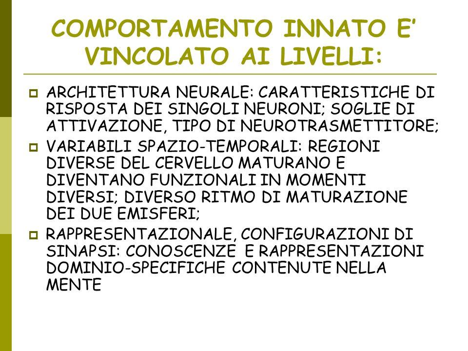 COMPORTAMENTO INNATO E' VINCOLATO AI LIVELLI: