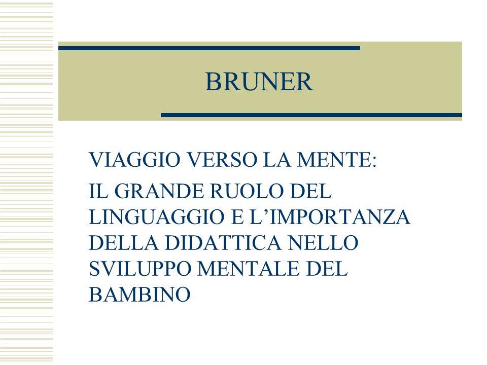 BRUNER VIAGGIO VERSO LA MENTE: