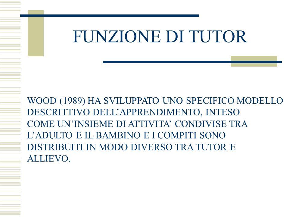 FUNZIONE DI TUTOR WOOD (1989) HA SVILUPPATO UNO SPECIFICO MODELLO