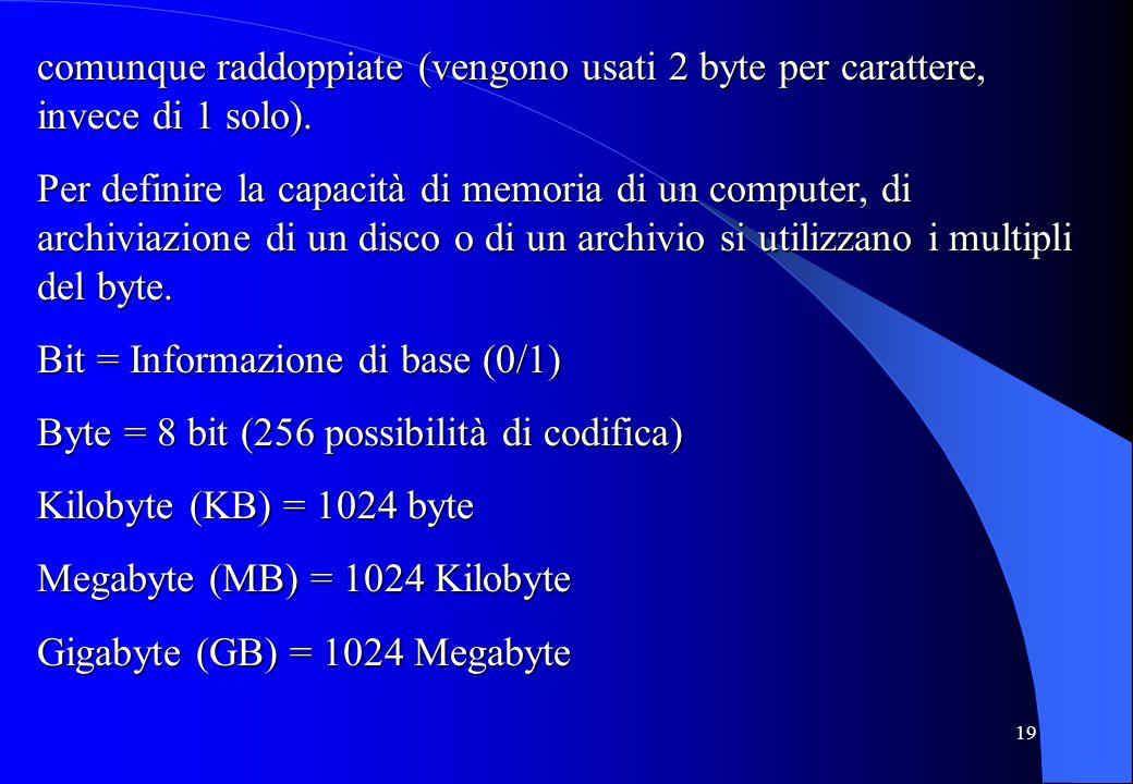 comunque raddoppiate (vengono usati 2 byte per carattere, invece di 1 solo).