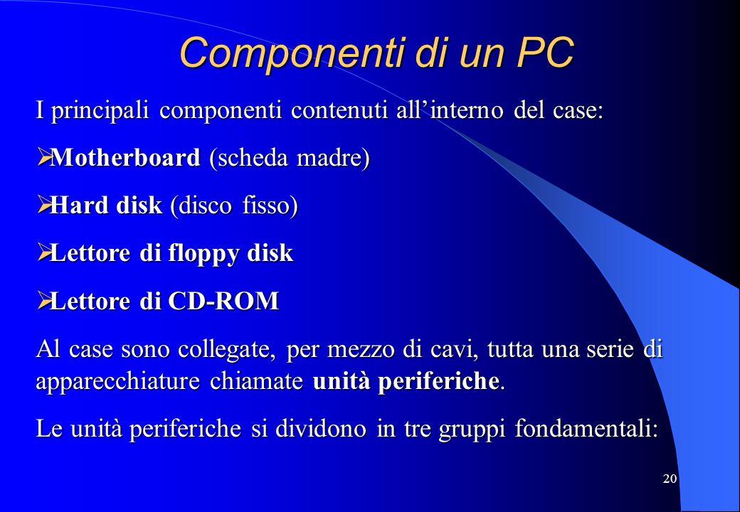 Componenti di un PC I principali componenti contenuti all'interno del case: Motherboard (scheda madre)
