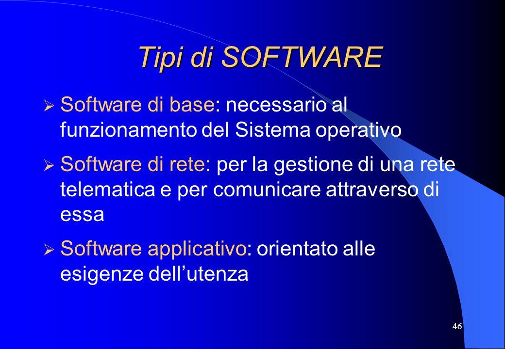 Tipi di SOFTWARE Software di base: necessario al funzionamento del Sistema operativo.