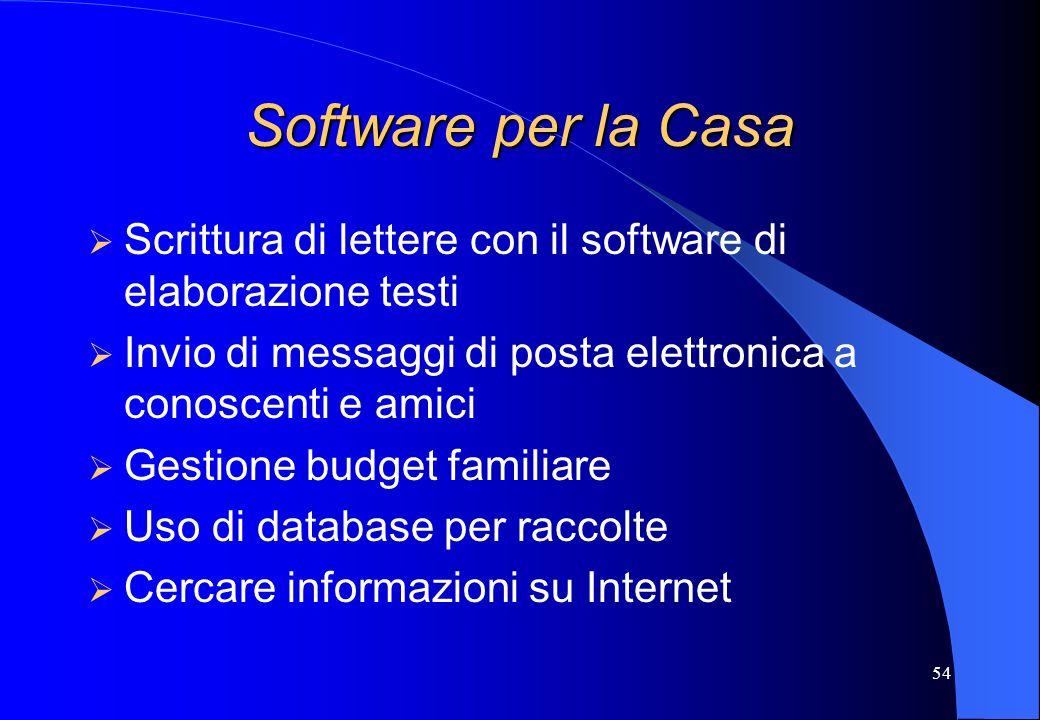 Software per la Casa Scrittura di lettere con il software di elaborazione testi. Invio di messaggi di posta elettronica a conoscenti e amici.